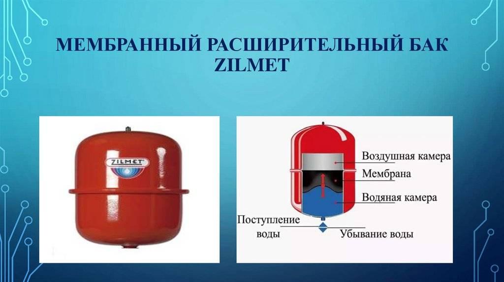 Как установить расширительный бак в системе отопления закрытого типа, монтаж и подключение
