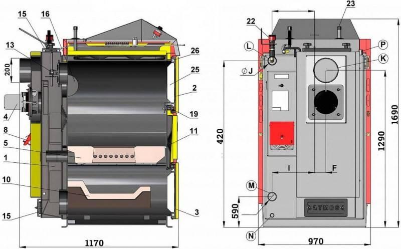 Пиролизный котел: чертеж конструкции, принцип работы, действие устройства, схема