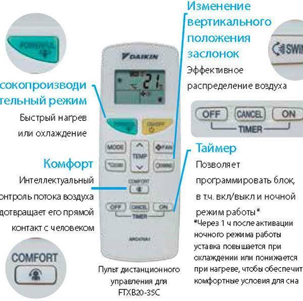 Как включить кондиционер на тепло: простая инструкция для всех