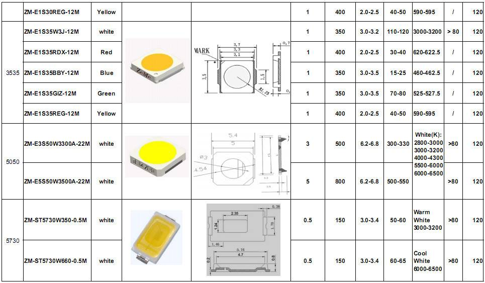 Smd диоды: маркировка корпуса, виды, технические характеристики
