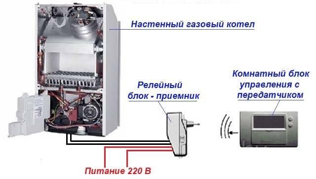 Уличный или комнатный термостат для газового котла baxi: что выбрать?