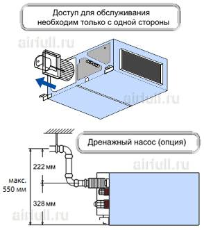 Как подобрать трубу для кондиционеров по мощности