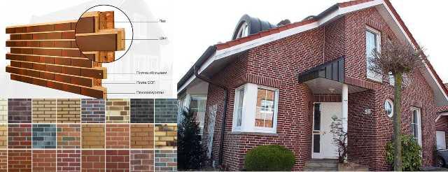 Фасадные панели для наружной отделки дома: разновидности, способы монтажа + фото