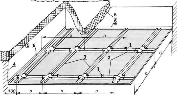 Схемы и чертежи потолков из гипсокартона
