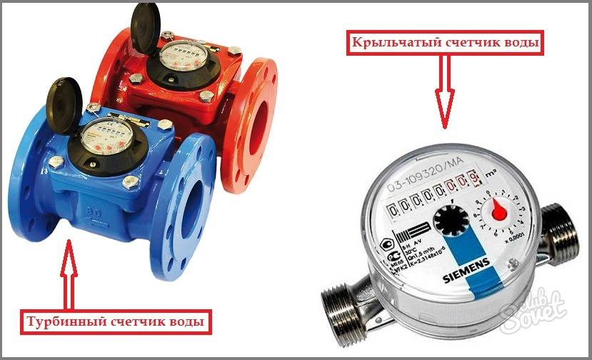 Счетчики воды: как выбрать водосчетчик для квартиры и какой лучше установить