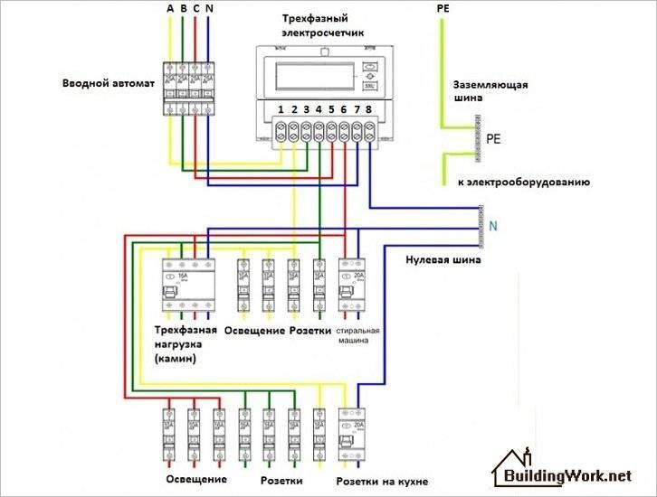 Трехфазный ток: генератор переменного тока, график, зачем он нужен