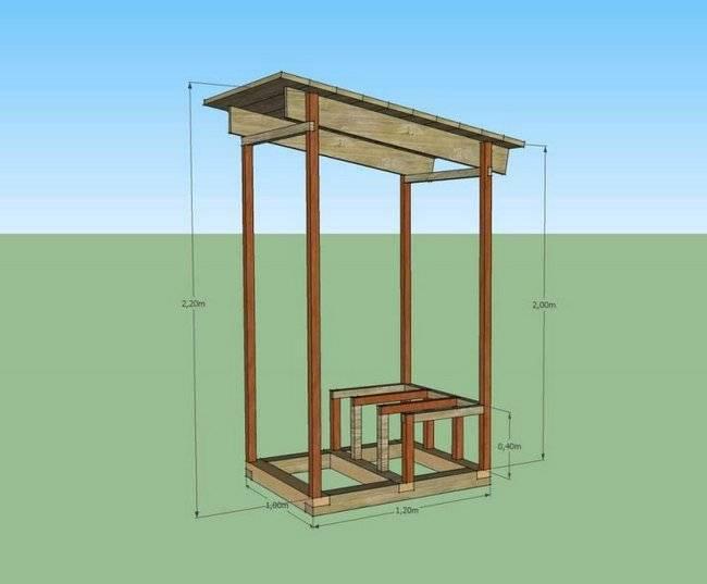 Уличный туалет на даче своими руками: виды конструкций, чертежи и этапы работ - строительство и ремонт