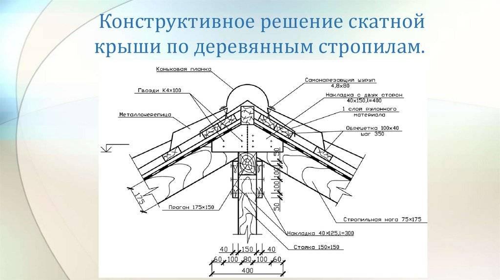 Чертежи крыш: односкатная, двухскатная, четырехскатная и плоская, с размерами, фото, разрез