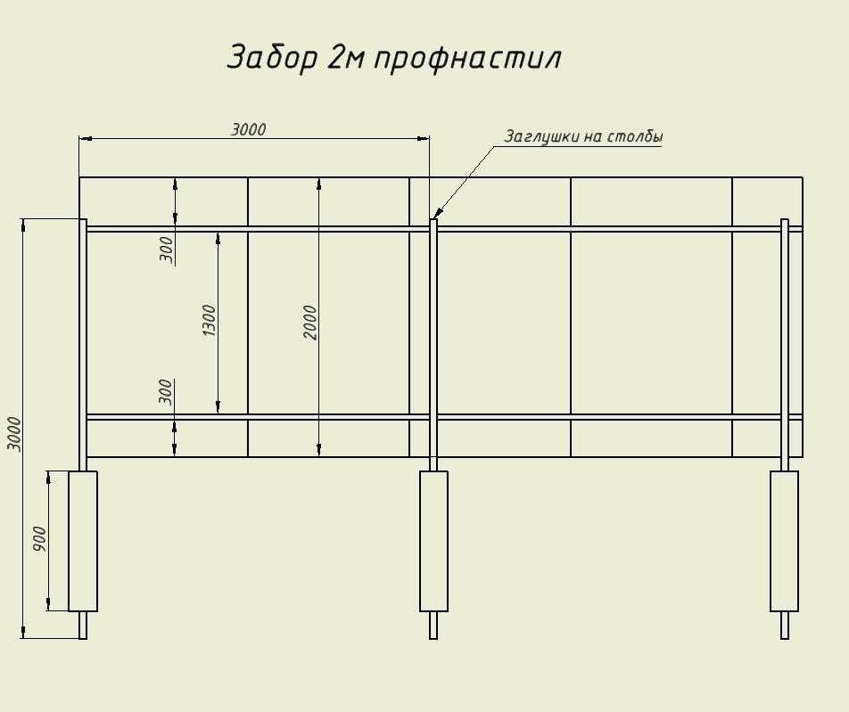 Определение расстояния между столбами для забора из профнастила