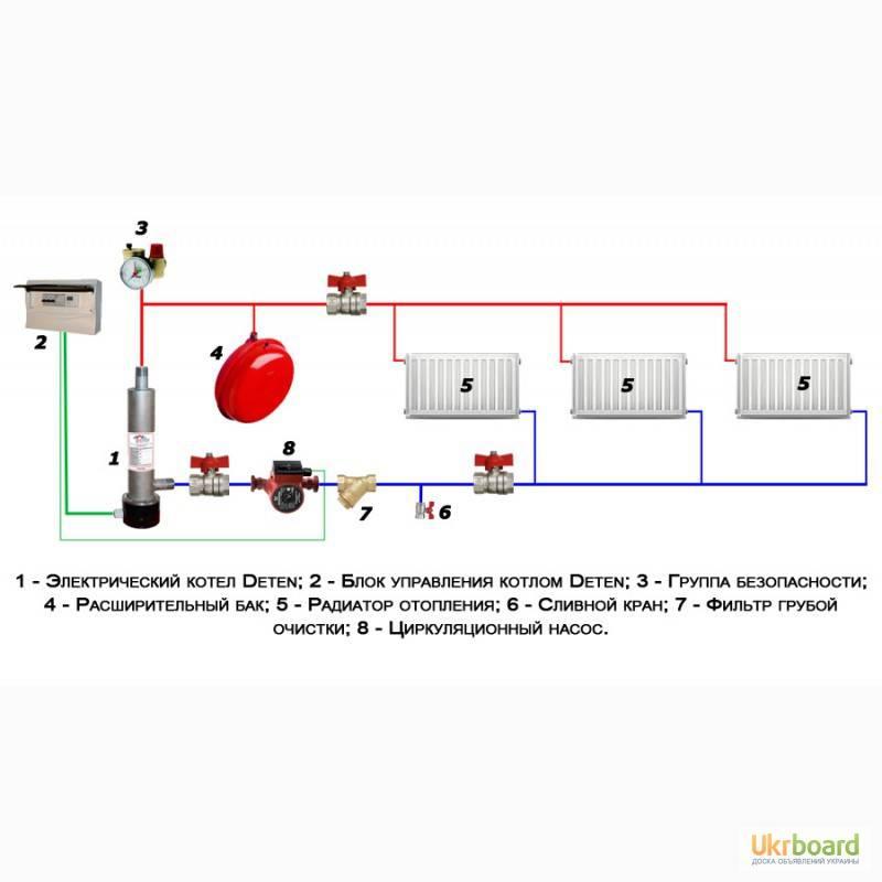Схема подключения электрокотла: надежная защита и экономия электроэнергии
