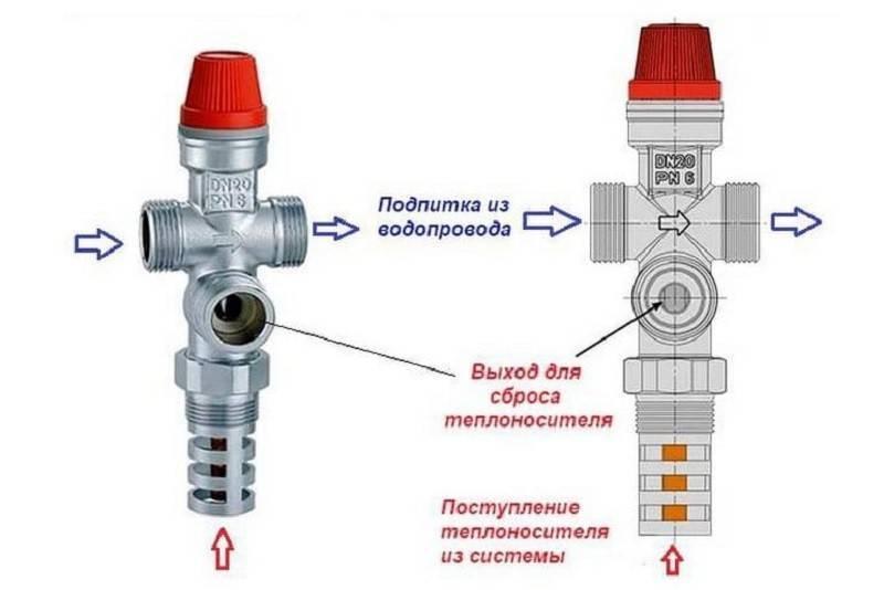 Краны на батарею отопления регулирующие