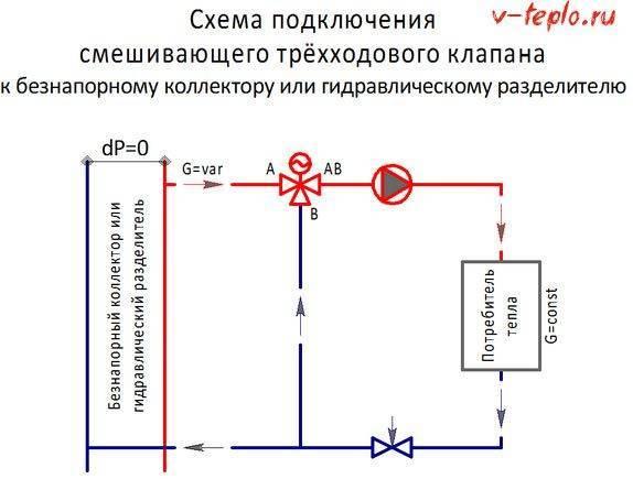 Как подобрать трехходовой клапан для твердотопливного котла, принцип работы