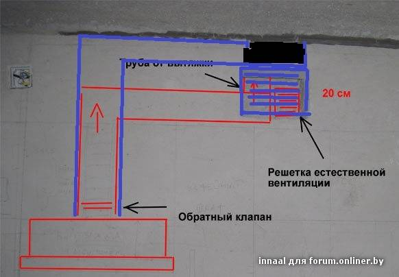 Требования к вентиляции на кухне с газовой плитой снип