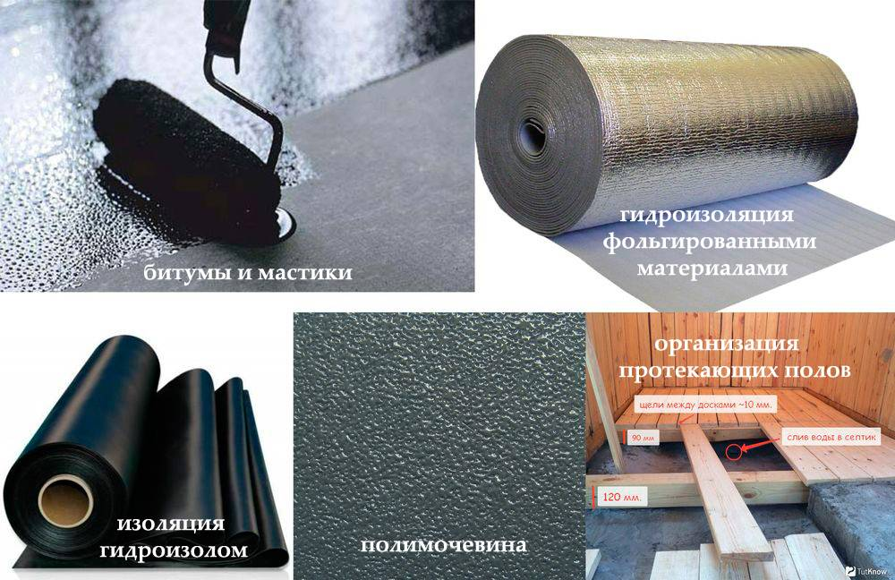 Мембранная гидроизоляция: виды материалов и преимущества использования