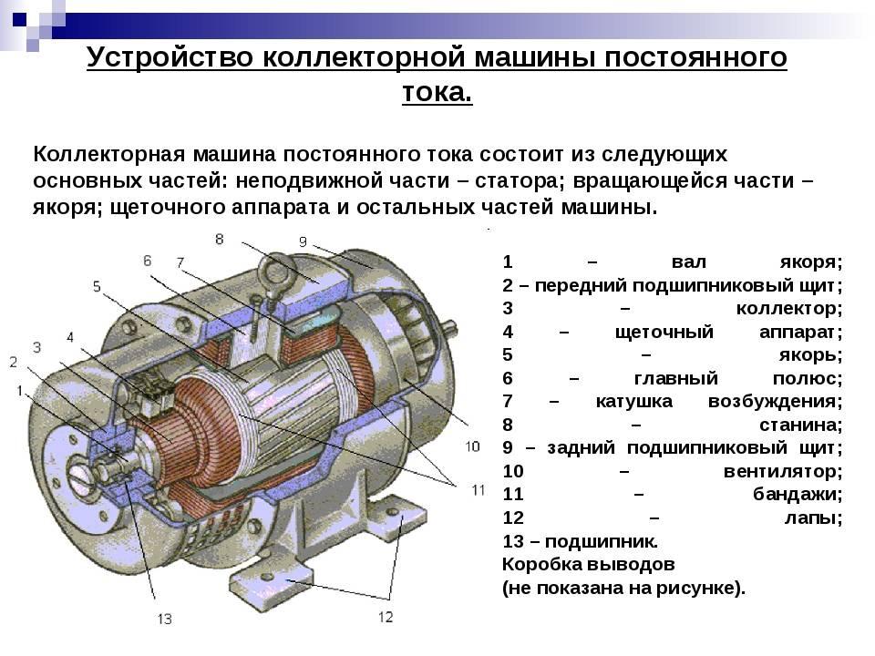 § 128. типы генераторов постоянного тока [1970 кузнецов м.и. - основы электротехники]