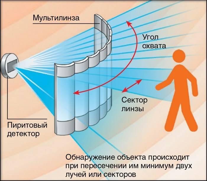 Датчик движения инфракрасный: принцип работы, схема
