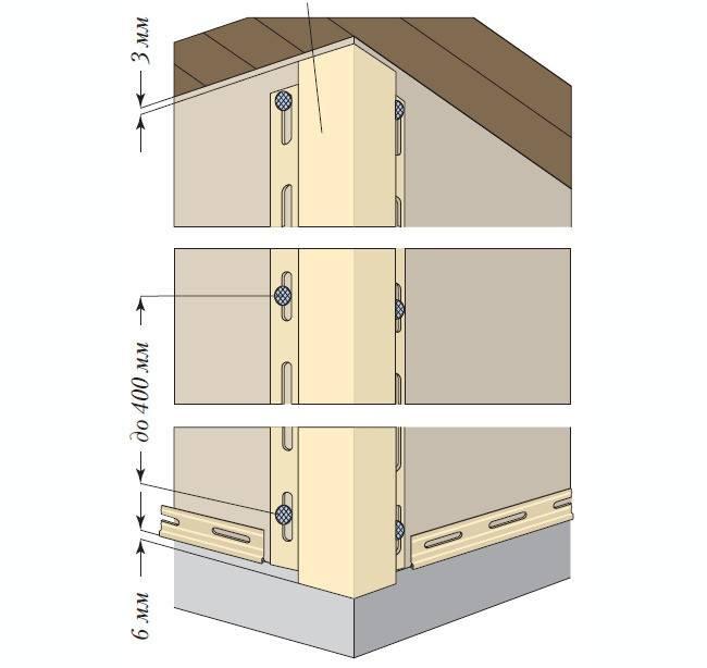 Обшивка сайдингом деревянного дома своими руками, а так же отделка и установка панелей + фото