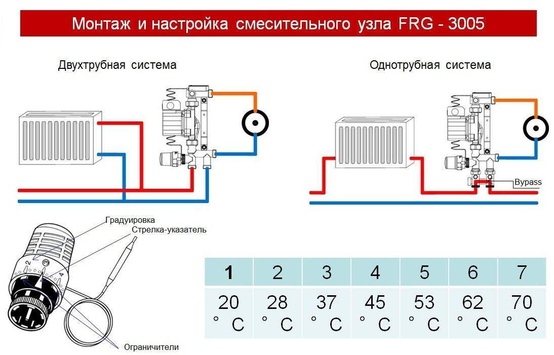Гидравлический расчет теплого пола - строим дом своими руками