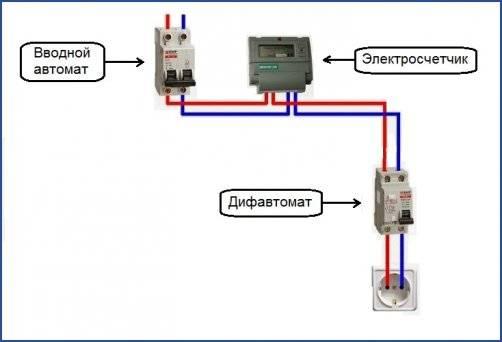 Схема установки правильного подключения дифавтомата к однофазной и трехфазной сети, распредщит, отличие от узо