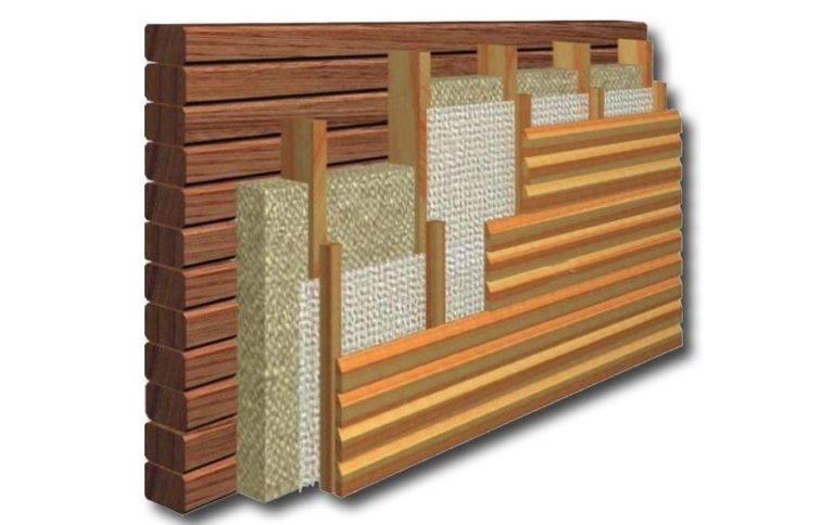 Чем утеплить деревянный дом снаружи: выбираем утеплитель