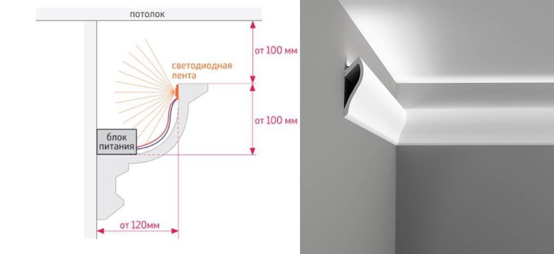Какой потолочный плинтус выбрать к натяжному потолку - всё о ремонте потолка