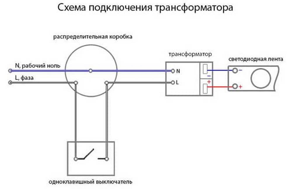 Особенности установки и подключения светодиодных светильников в натяжной потолок » сайт для электриков - советы, примеры, схемы