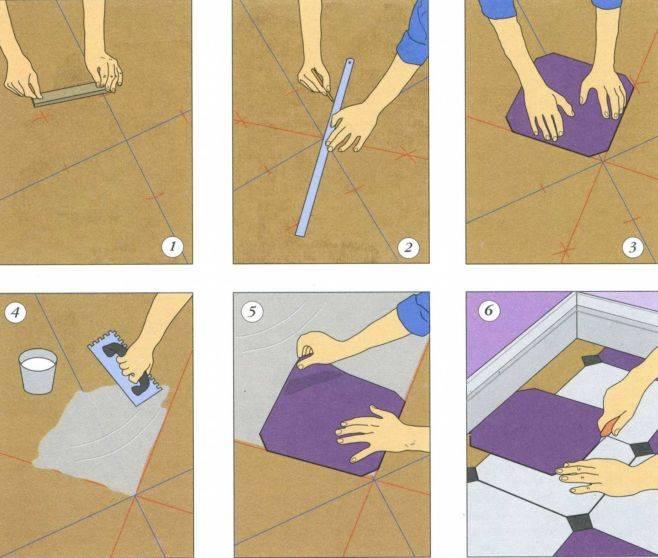 Как правильно класть кафель - инструкция по укладке