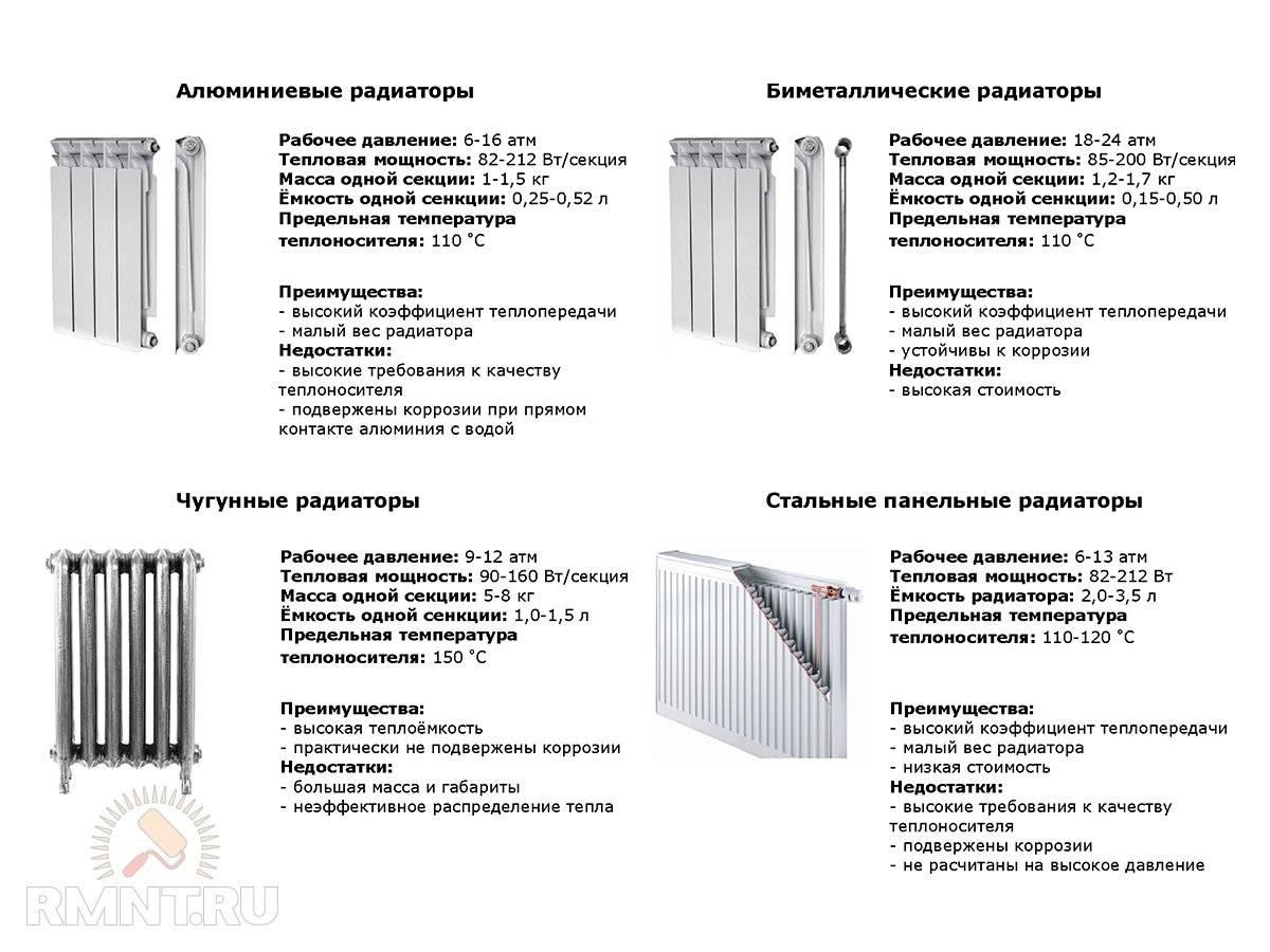 Какие достоинства и недостатки стальных радиаторов?