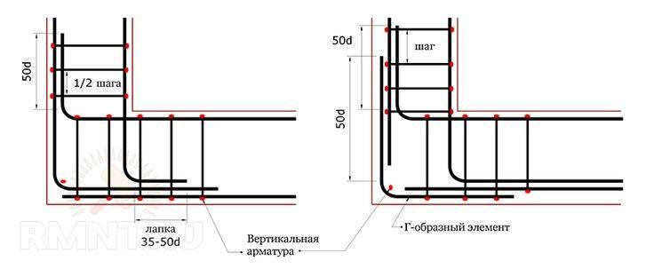 Проволока для вязки арматуры — классификация, расход, гост, аксессуары для вязки. вязка арматуры