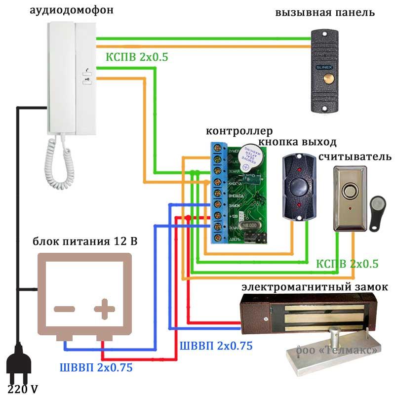 Какой кабель нужен для подключения домофона? slavan53.ru
