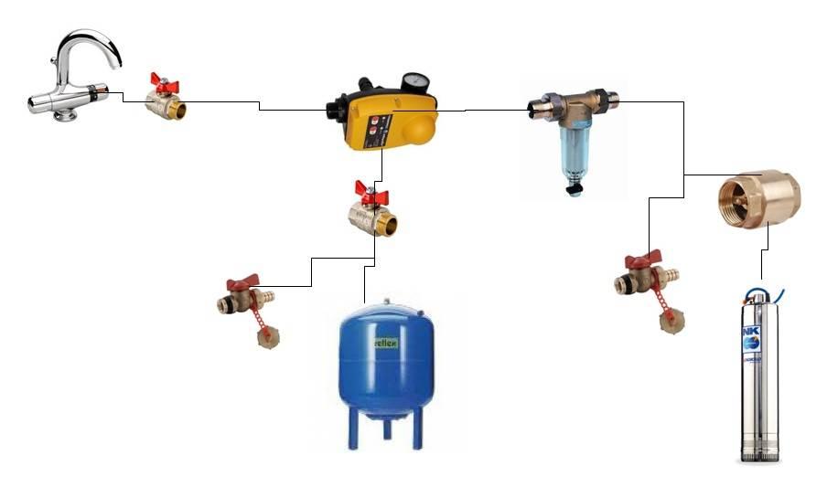 Подключение насоса с автоматикой и гидроаккумулятором