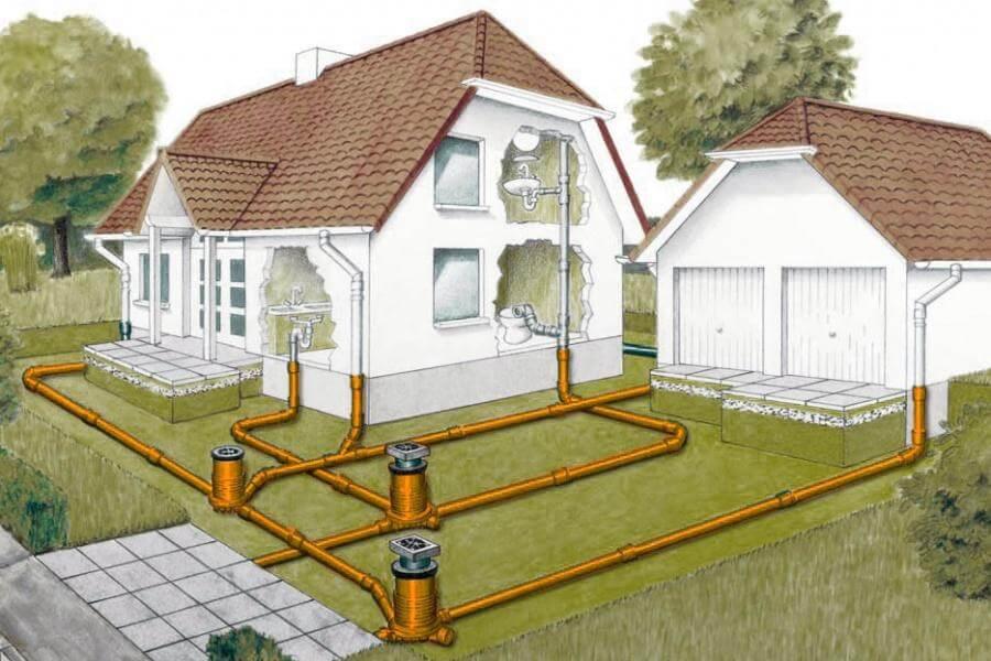 Ливневая канализация в частном доме: ее устройство и монтаж