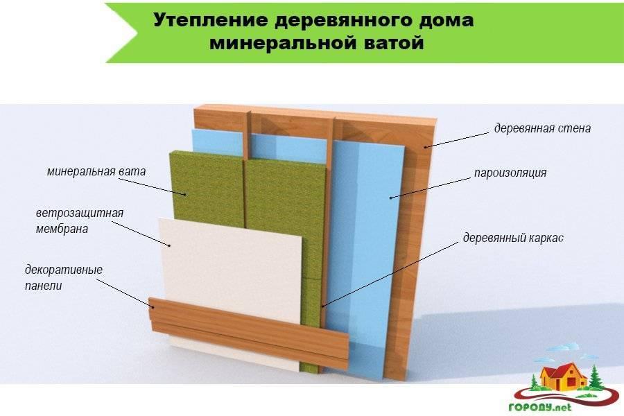Как утеплить дом из бруса внутри и снаружи, пошаговая инструкция