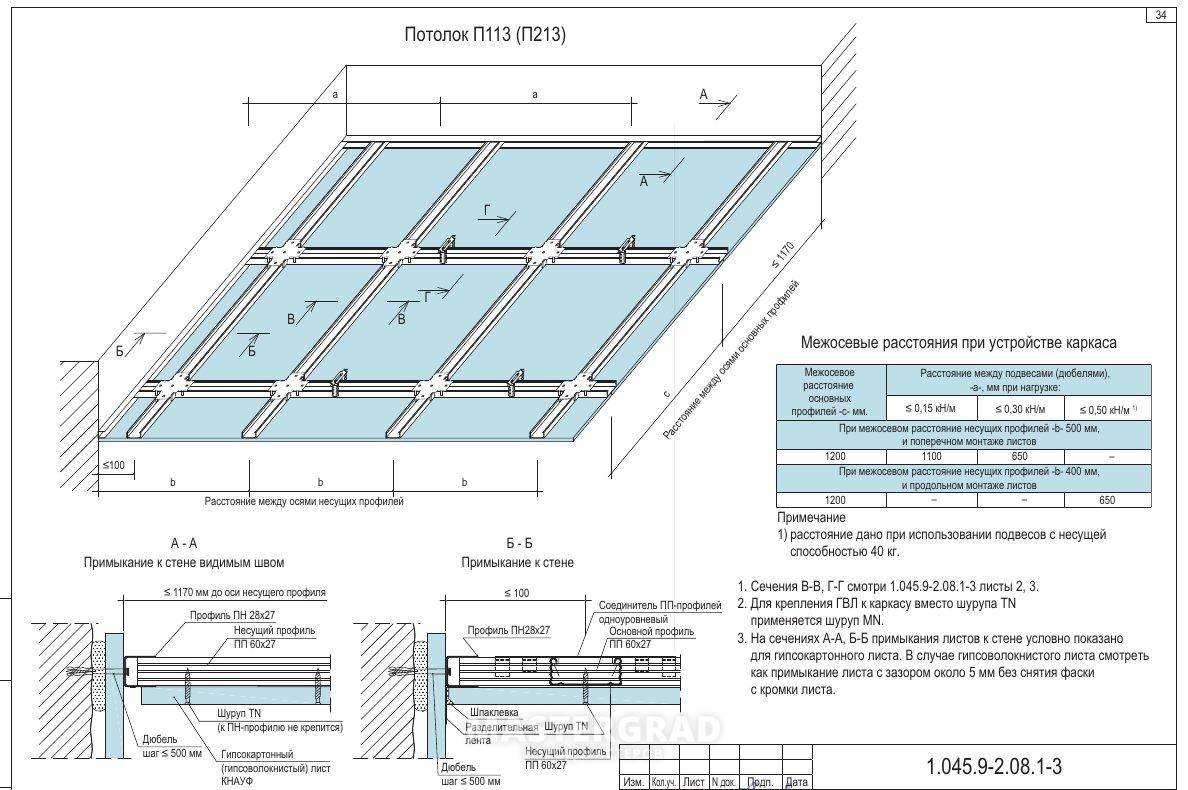 Технология монтажа потолка из гипсокартона: шаг профиля для гипсокартона на потолок, шаг подвесов для потолка, правила монтажа гипсокартонного потолка, установка профилей