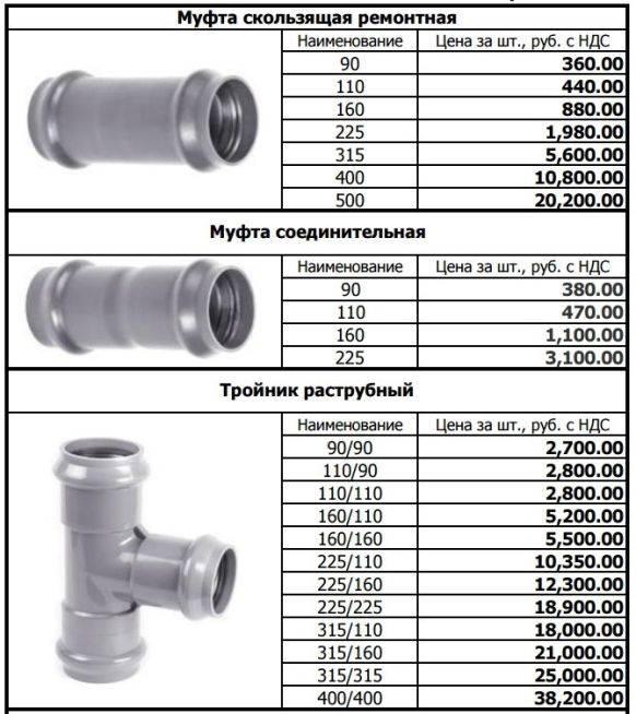 Муфты для соединения полиэтиленовых, пластиковых и стальных труб