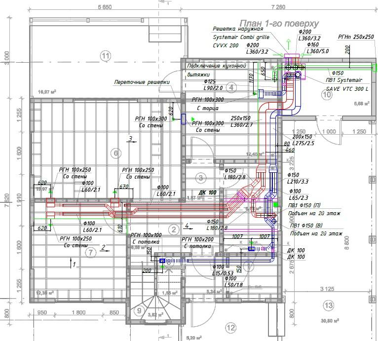 Вентиляция в каркасном доме: разновидности систем и особенности монтажа своими руками