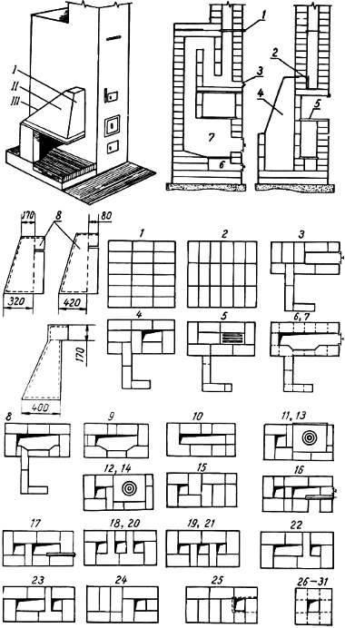 Колпаковые печи: разновидности, особенности конструкции и возможность сборки своими руками