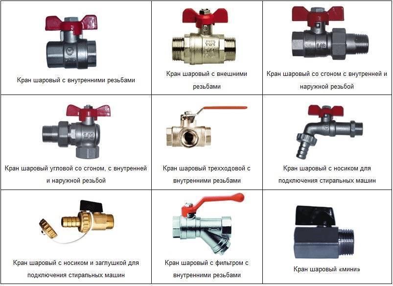 Вентиль водопроводный запорный: виды и назначение / вентили и задвижки / дополниельные элементы / публикации / санитарно-технические работы