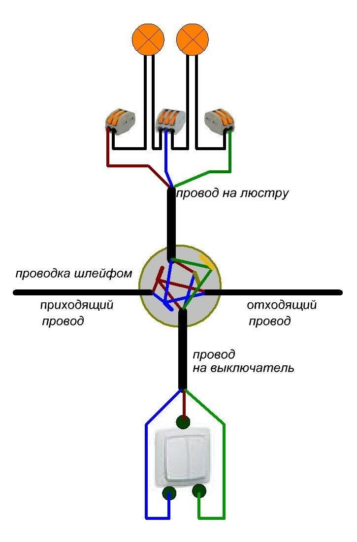 Соединение проводов в распределительной коробке