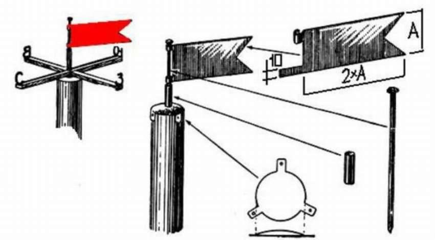 Как сделать флюгер