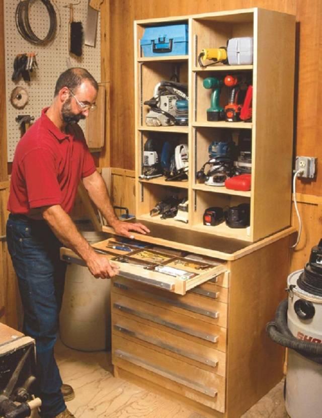 Как повесить рожковые ключи в гараже. домашняя мастерская – оптимизация пространства и удобное хранение инструментов. размеры листов с перфорацией