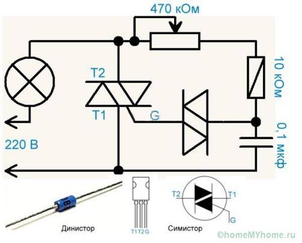Критерии выбора и принцип работы диммера для светодиодных ламп 220в