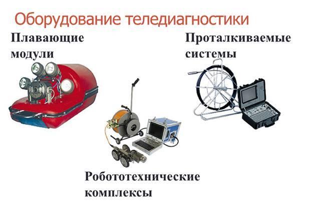 Оборудование для телеинспекции трубопроводов: системы видеоинспекции