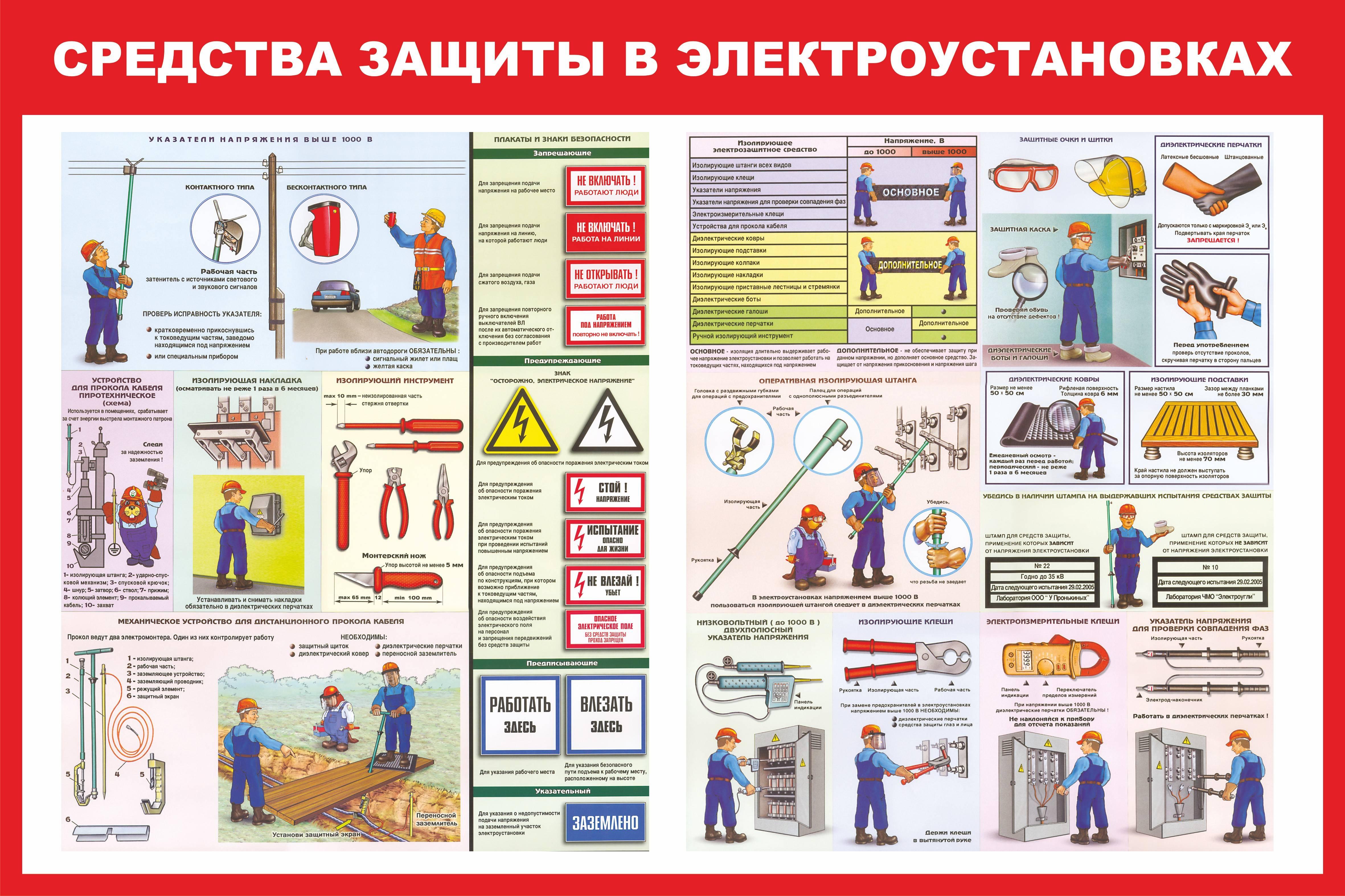 Основные и дополнительные средства защиты в электроустановках
