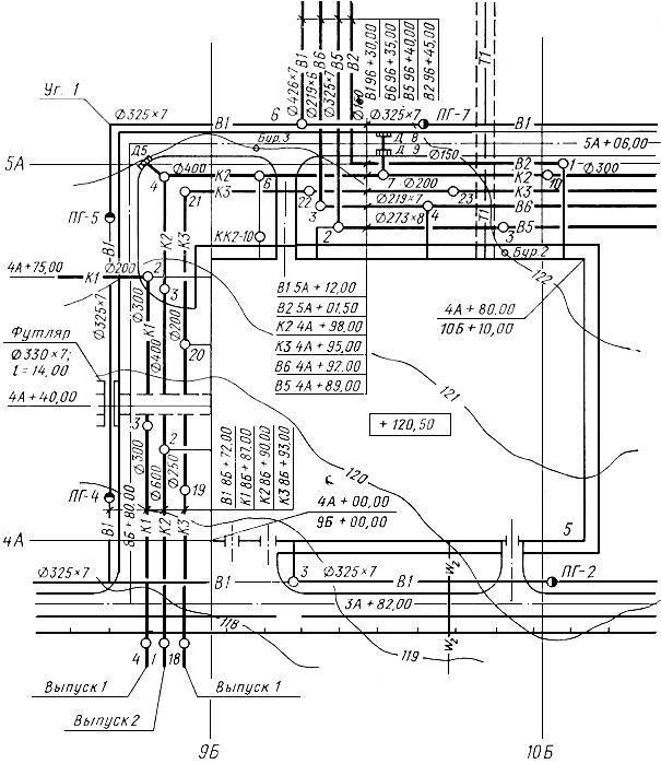 Условные обозначения элементов санитарно-технических систем гост 21.205-2016