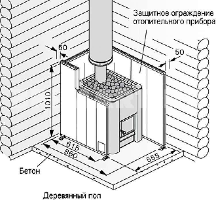 Правила установки печи в бане