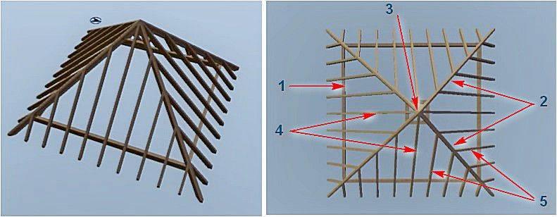 Что собой представляет шатровая крыша, из каких элементов состоит и правила монтажа