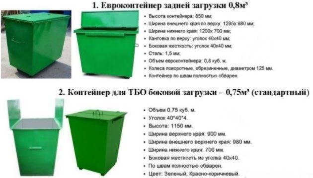 Контейнеры для раздельного сбора мусора дома и в офисе: описание, характеристики
