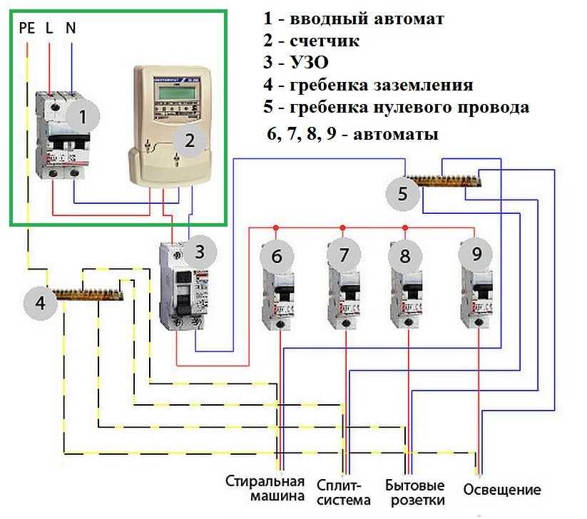 Подключение дифавтомата: выбор, схемы подкючения