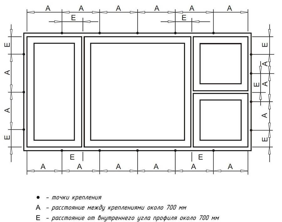 Как правильно установить окна по гост